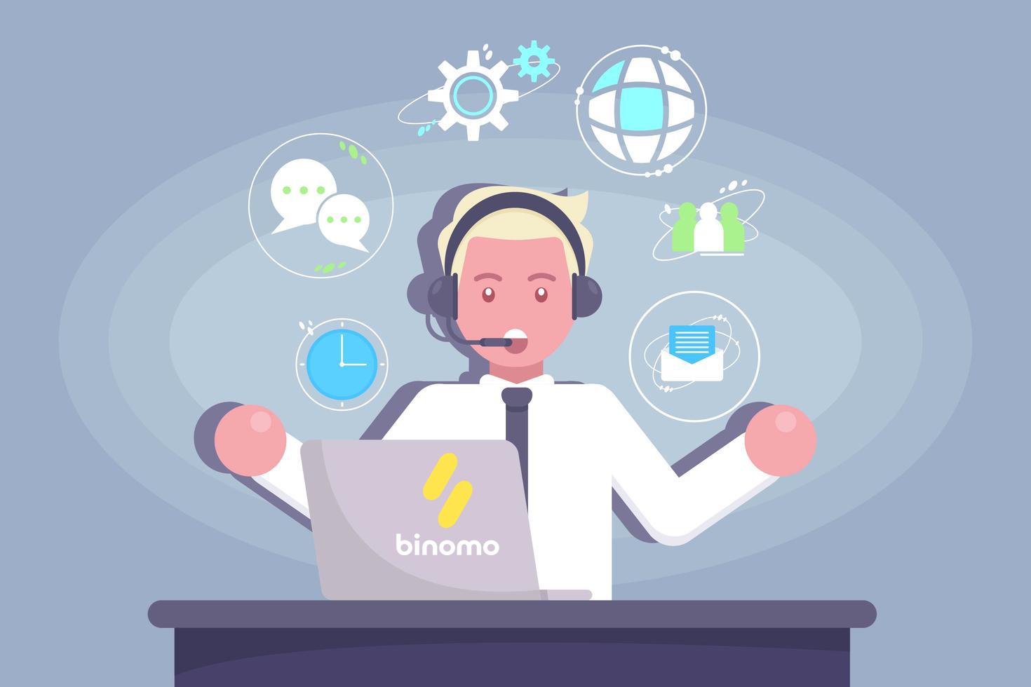 Binomo سپورٹ سے کیسے رابطہ کریں۔